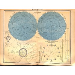 0234	 Map/Print- 	heaven stars astrology sun	 - No.	01	Vintage German Map Print 1902 size:26x34cm